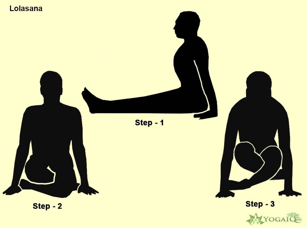 Lolasana Yoga step by step