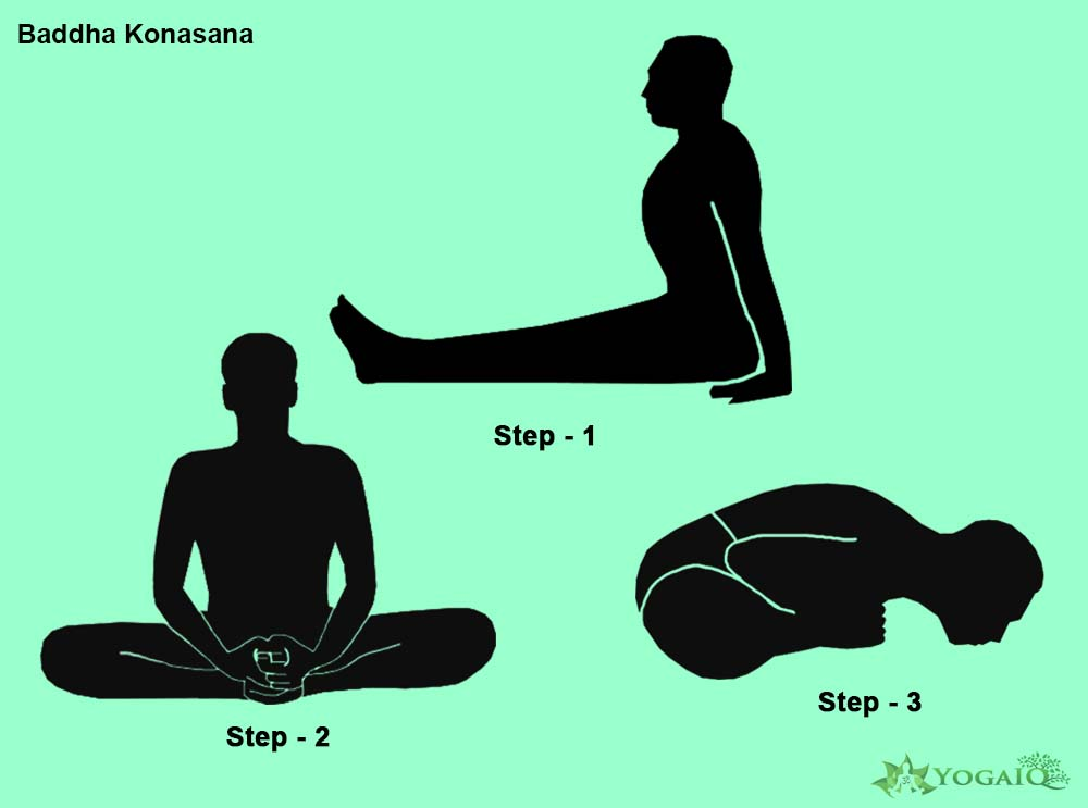 Baddha Konasana Yoga step by step
