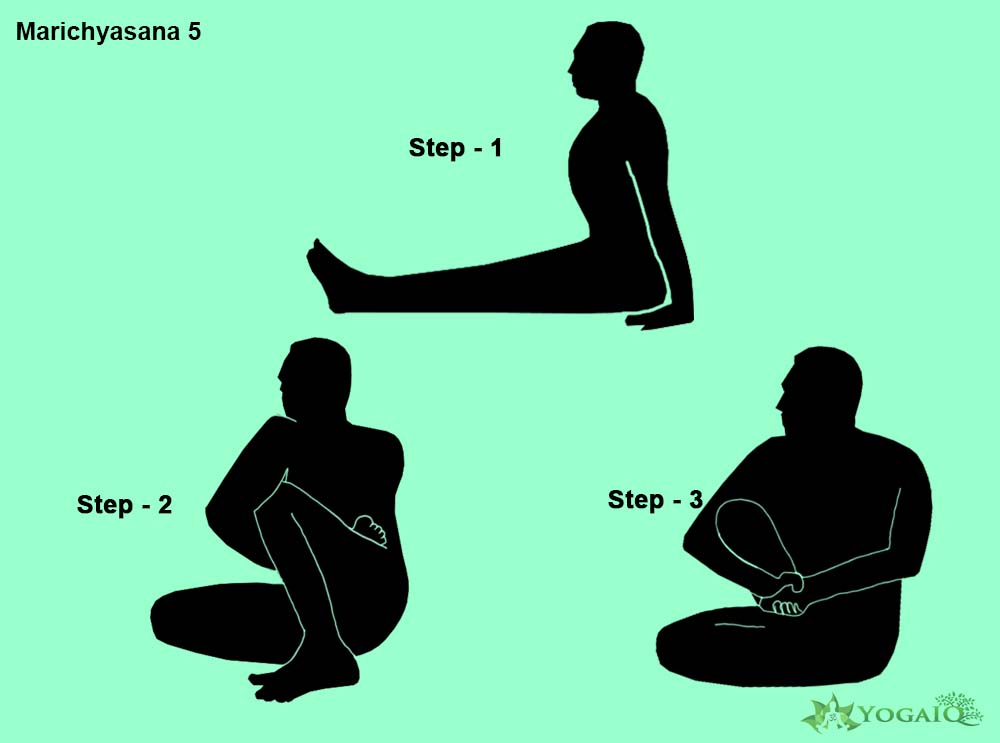 Marichyasana 5 Yoga step by step