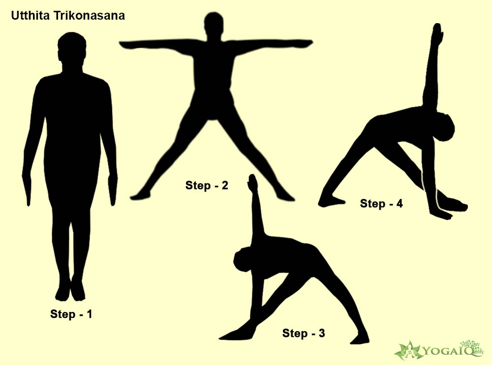 Utthita Trikonasana Yoga step by step