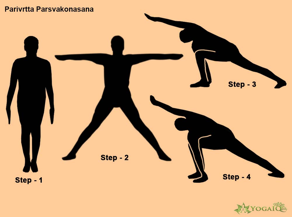 Parivrtta Parsvakonasana Yoga step by step