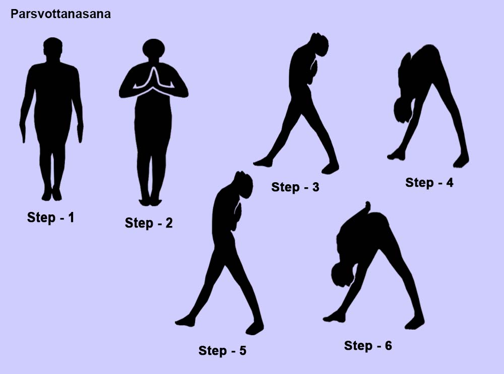 Parsvottanasana Yoga step by step
