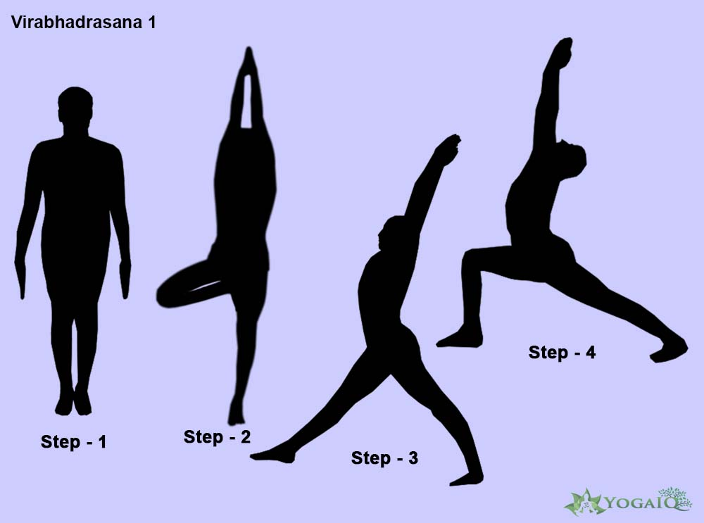 Virabhadrasana 1 Yoga step by step